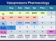vasopressors-presentationfinal-26-638